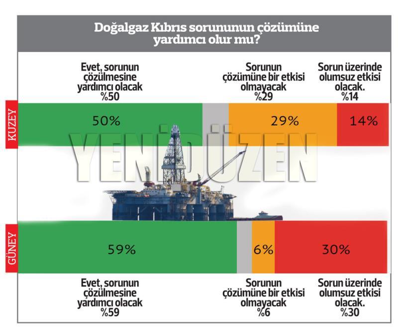 El Cezire Kıbrıs anketi 6