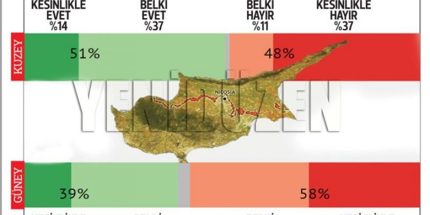 El Cezire Kıbrıs anketi