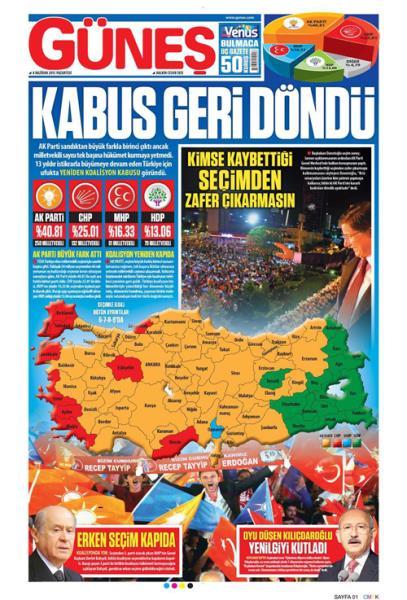 Türkiye Seçim 2015 2