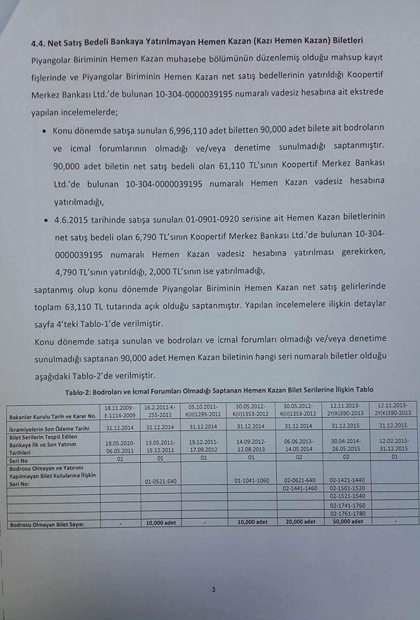 Devlet Piyangosu Sayıştay Raporu 6