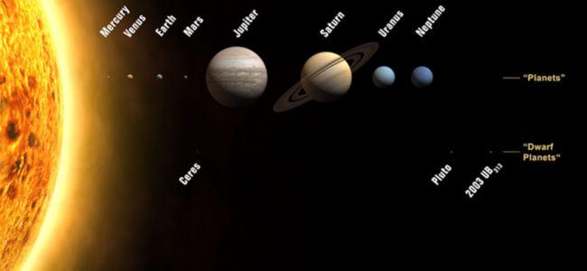 Gizemli Gezegen Plütona tarihi uçuş