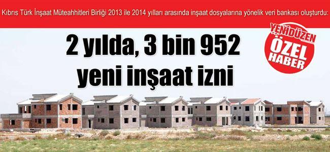 2 yılda, 3 bin 952  yeni inşaat izni