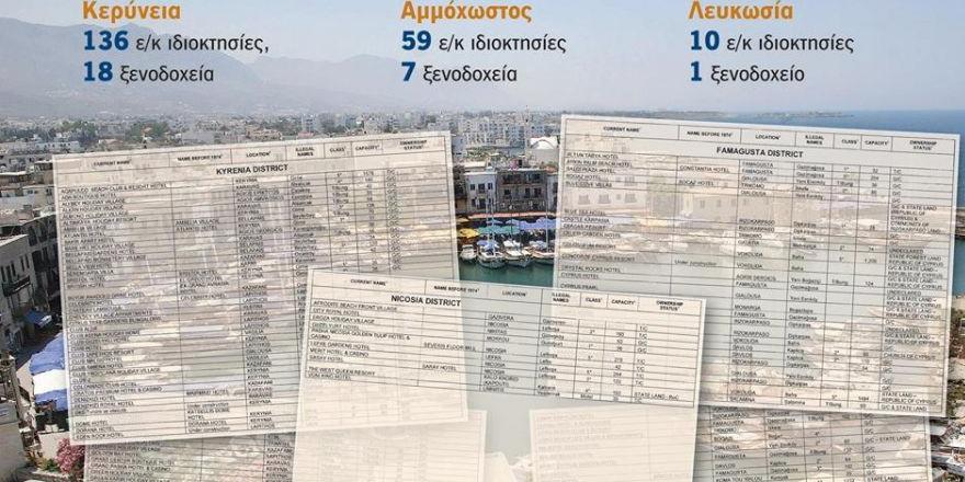 Kathimerini: 206 otel 'Yasaklı' listesinde