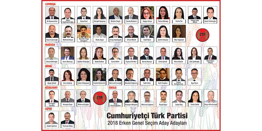 CTP'li üyeler, milletvekili adaylarını belirleyecek