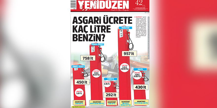 MAAŞIN YÜZDE 11'İ  AKARYAKITA!