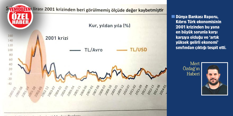 'Türkiye'den  finansal  katkı azaldı'