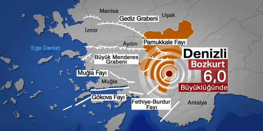 Türkiye'de deprem: Denizli sallandı