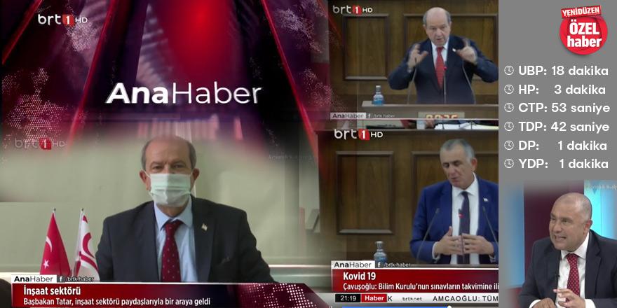 BRT'de Ana Haber: 'UBP Haber Bülteni'