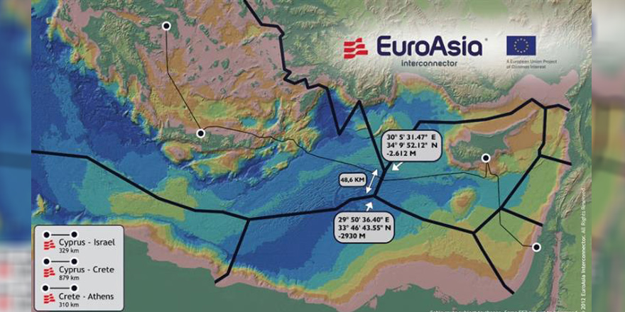 Girit üzerinden Kıbrıs-Yunanistan elektrik bağlantısı