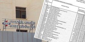 2017 vergi listeleri açıklandı