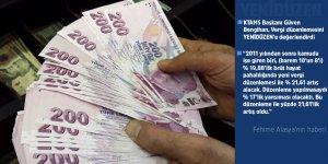 KTAMS Başkanı Bengihan, YENİDÜZEN'e açıkladı: %19,88 Hayat Pahalılığı, %21,61 artış