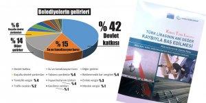 Dünya Bankası 'Kıbrıs Türk Toplumu Yerel Yönetimleri' Raporu: 'Personel sayısı azaltılmalı'