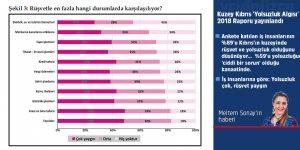 % 89 iş insanı:  RÜŞVET yaygın