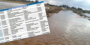 Güneyde sel riski olan 19 bölge belirlendi