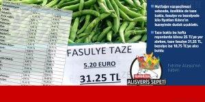 Taze fasulyenin  kilosu 31, 25 TL