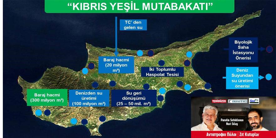 Kıbrıs Yeşil Mutabakatı