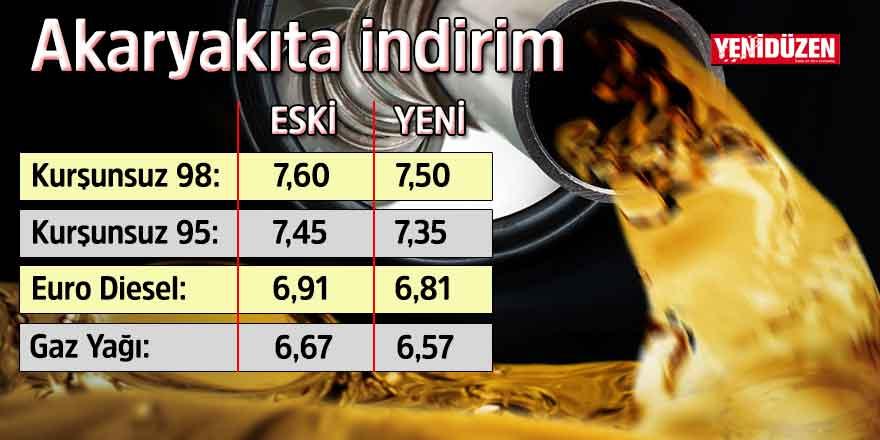 Benzin 7,60 TL'den, 7,50 TL'ye,  Euro Diesel 6,91'den 6,81 TL'ye düştü
