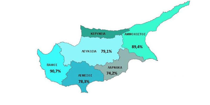 Güneydeki aşılanma oranı %80'e ulaştı