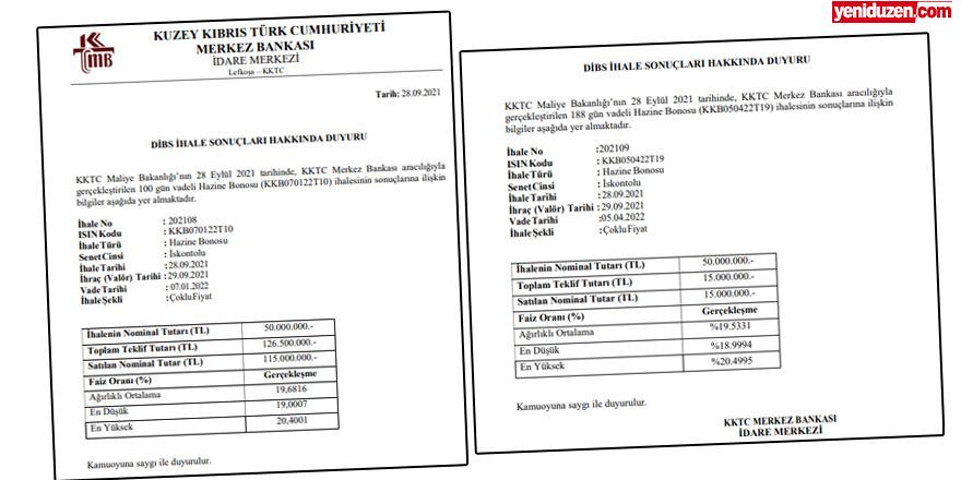 Talep 155 milyon TL, borçlanma 140 milyon TL