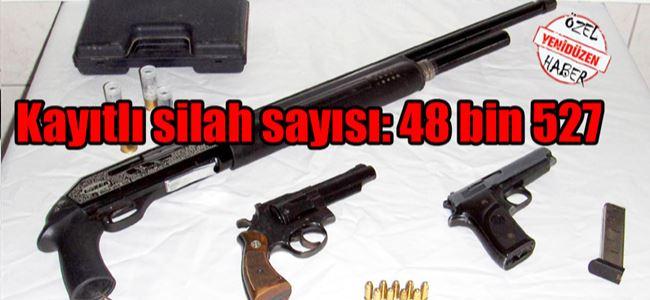 Av Tüfeği Sayısı Avcı Sayısının 3 KATI
