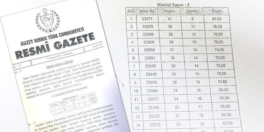 106 kişilik münhalle ilgili sınav sonuçları Resmi Gazete'de