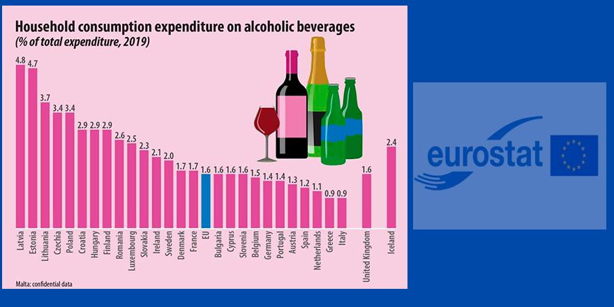 Kıbrıs, alkol tüketiminde Avrupa ortalamasında
