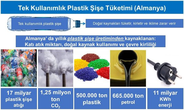 plastiksisealmanya.jpg