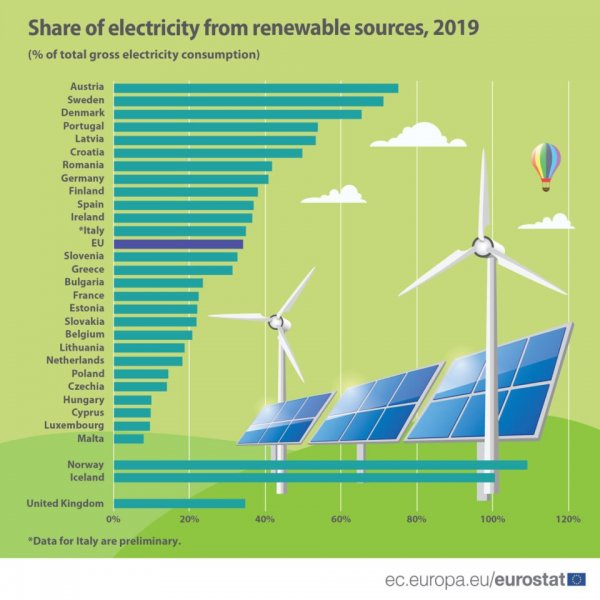 share-of-electricity-from-renewable-sources-960x960.jpg